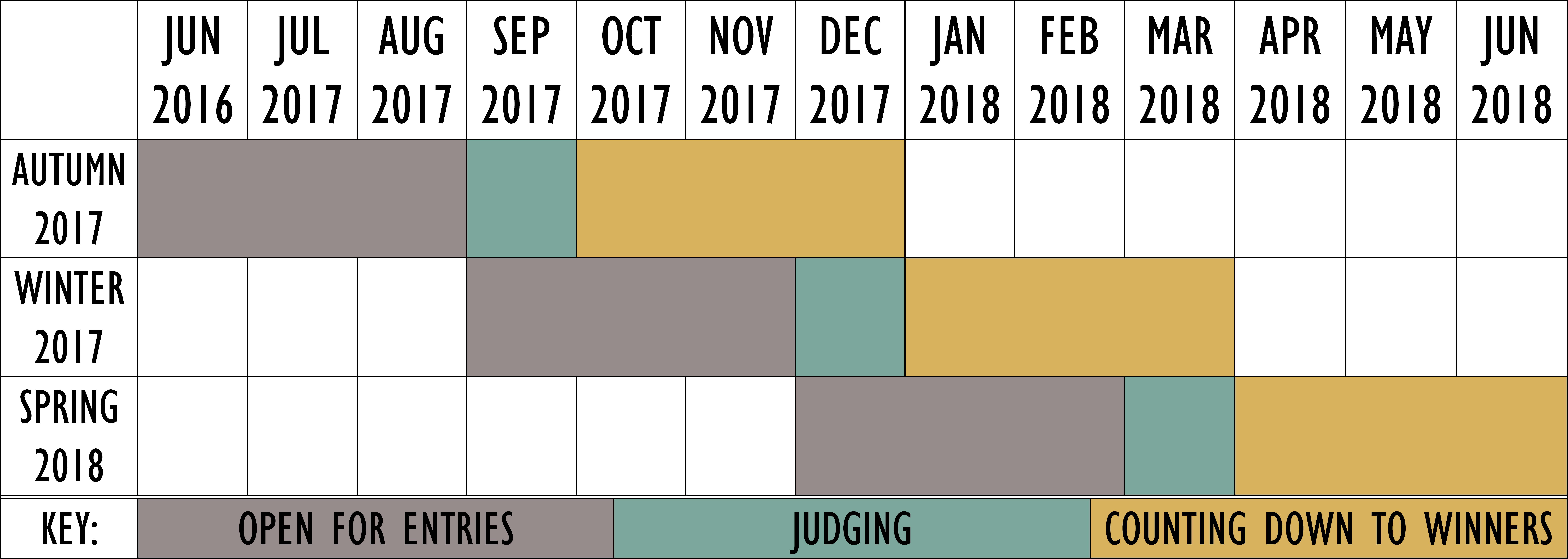 Flash Fiction Contest Schedule - Reflex Fiction - Autumn