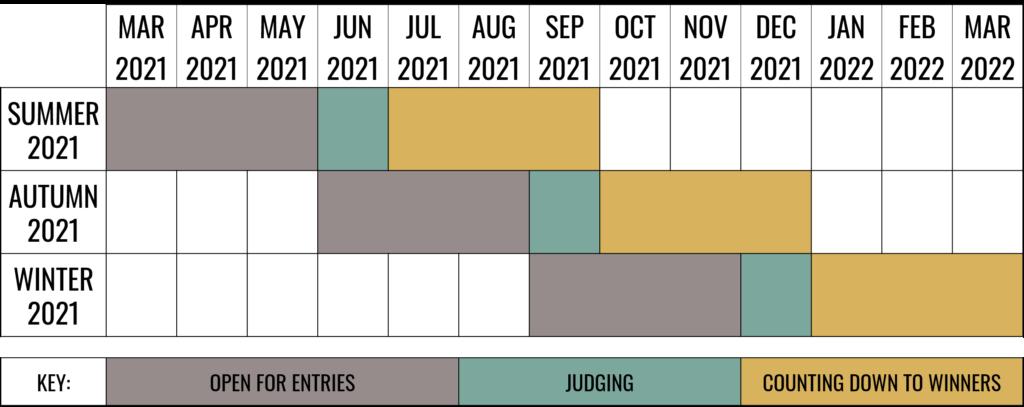 Flash Fiction Competition Schedule - Reflex Fiction - Autumn 2021